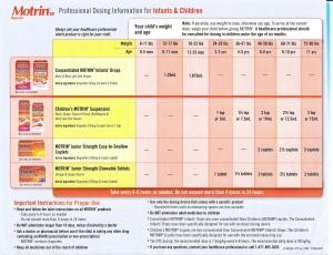 Motrin Dosage Chart