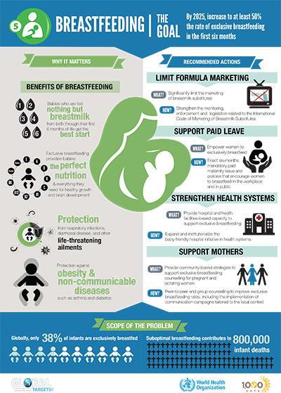 2015-Breastfeeding Week